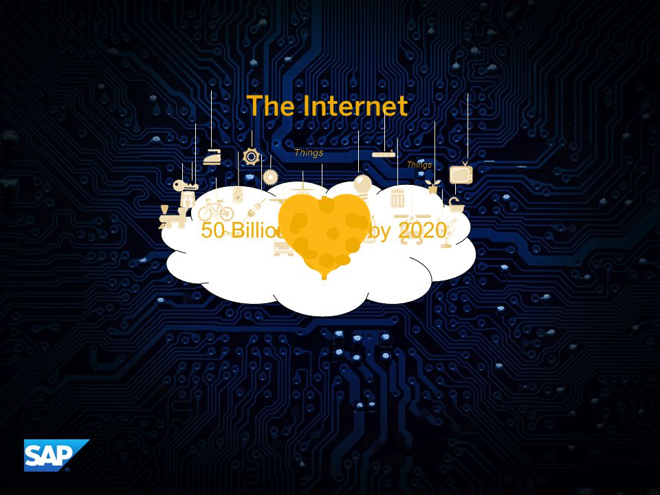 $ The Internet 50 Billion Things by 2020 of Things!