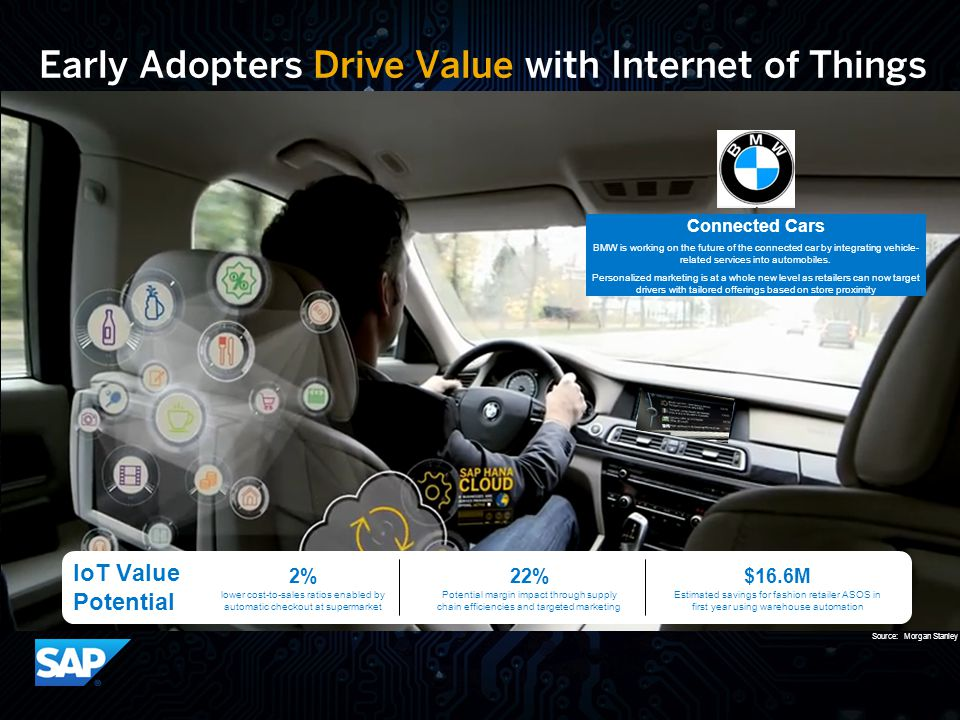Early Adopters Drive Value with Internet of Things