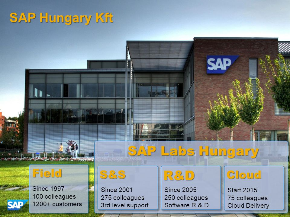 SAP Hungary Kft SAP Labs Hungary R&D Field S&S Cloud Since 1997