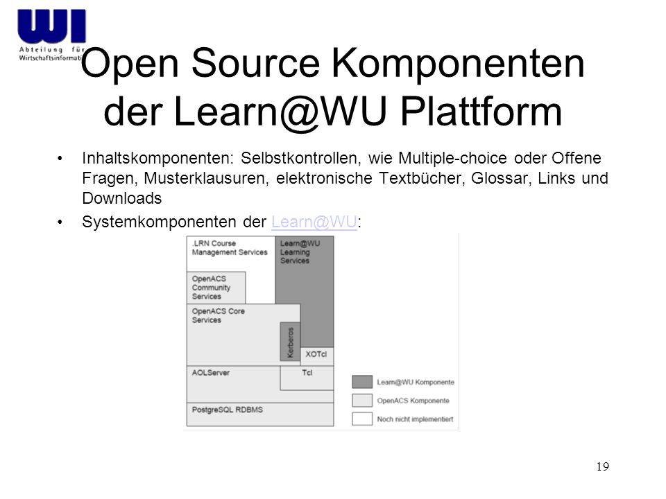 Open Source Komponenten der Plattform