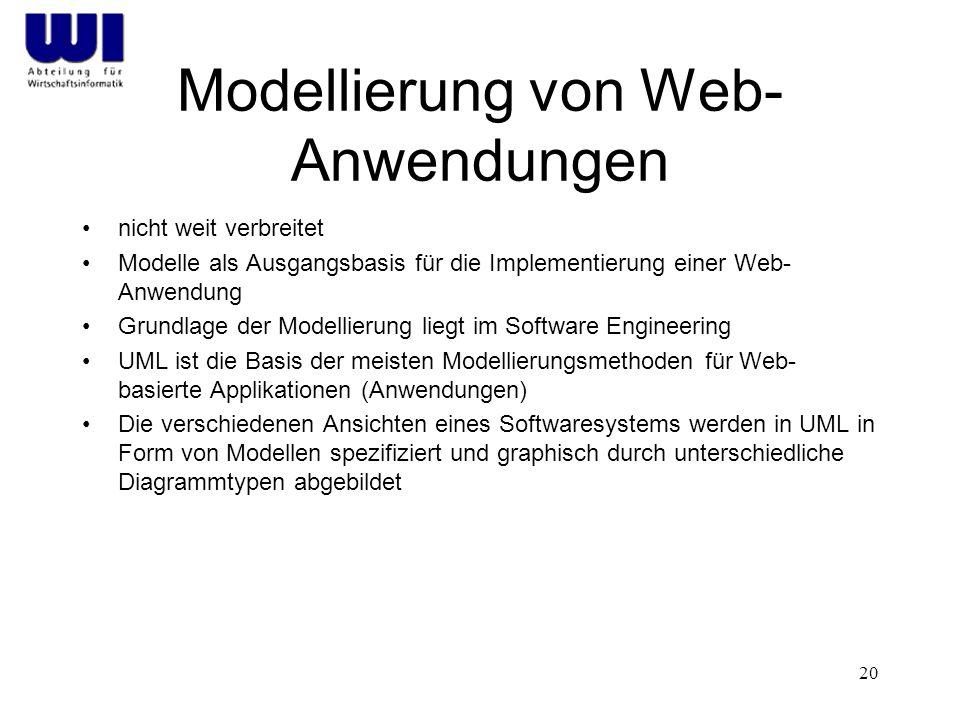 Modellierung von Web-Anwendungen