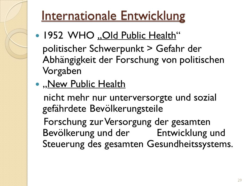 Internationale Entwicklung