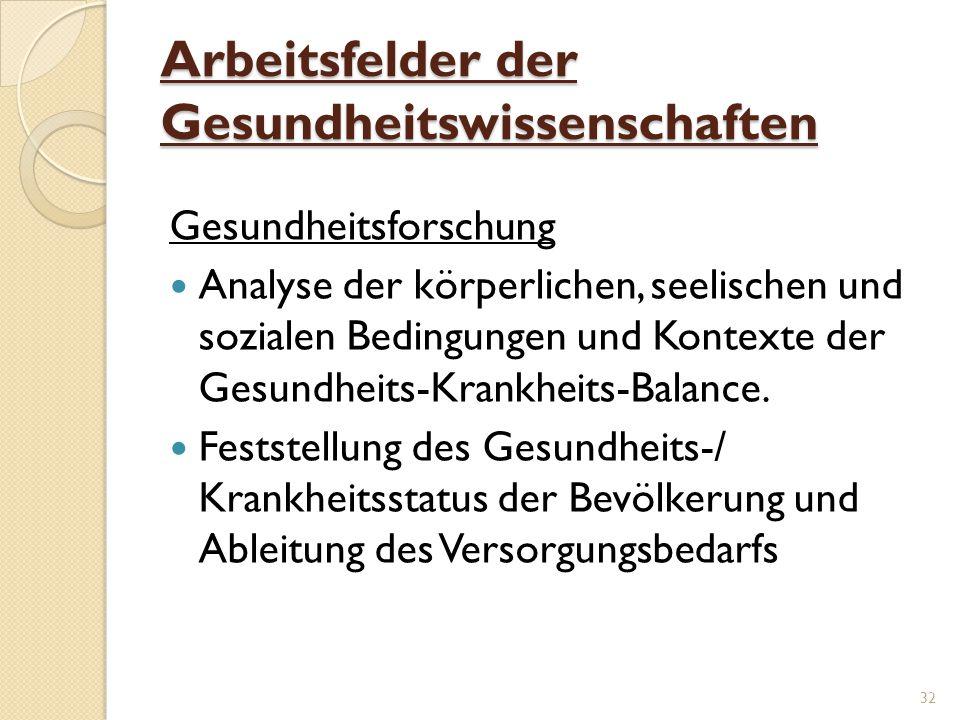Großartig Vorlagenstränge Zeitgenössisch - Dokumentationsvorlage ...
