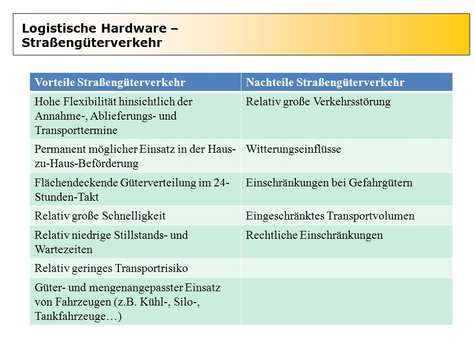 Logistische Hardware –