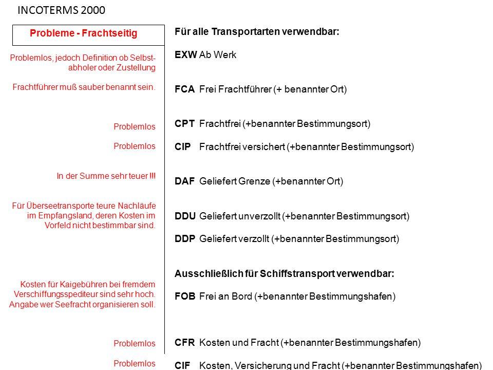 INCOTERMS 2000 Für alle Transportarten verwendbar: