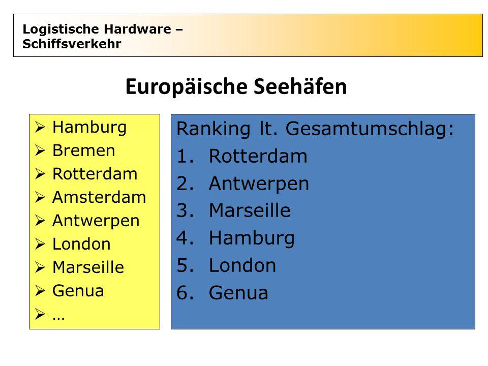 Europäische Seehäfen Ranking lt. Gesamtumschlag: Rotterdam Antwerpen