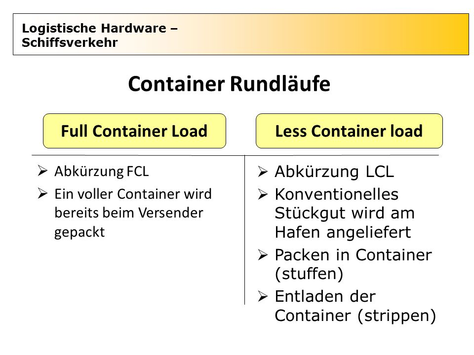 Container Rundläufe Full Container Load Less Container load