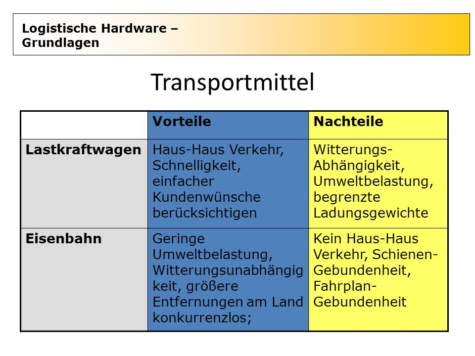 Transportmittel Vorteile Nachteile Lastkraftwagen