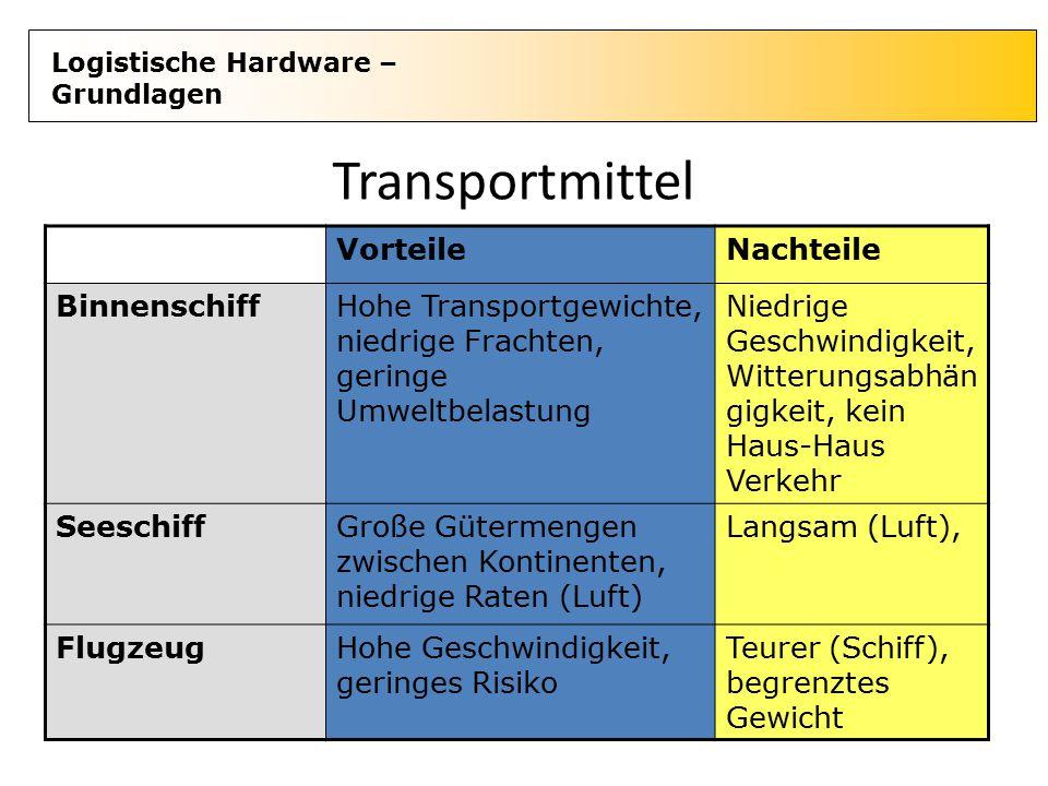 Transportmittel Vorteile Nachteile Binnenschiff