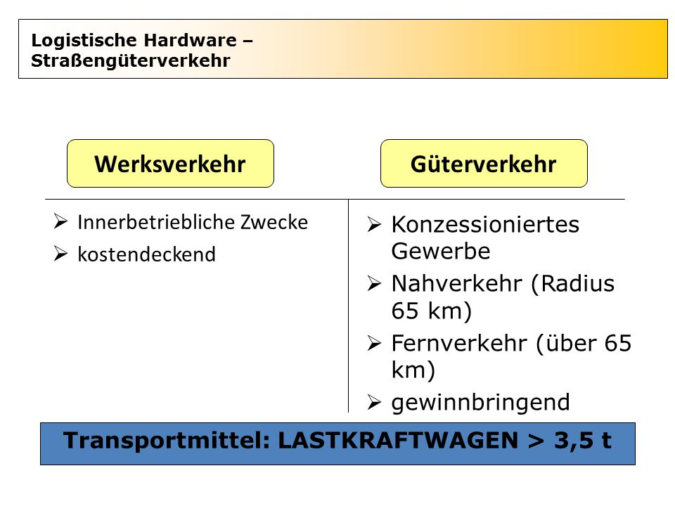 Transportmittel: LASTKRAFTWAGEN > 3,5 t