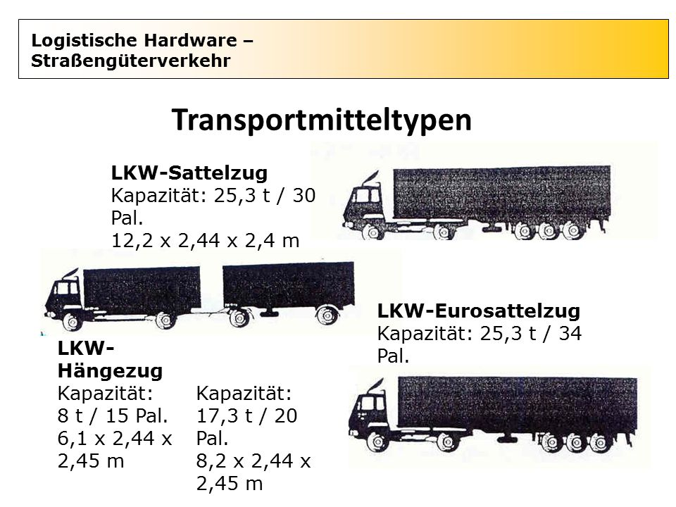 Transportmitteltypen