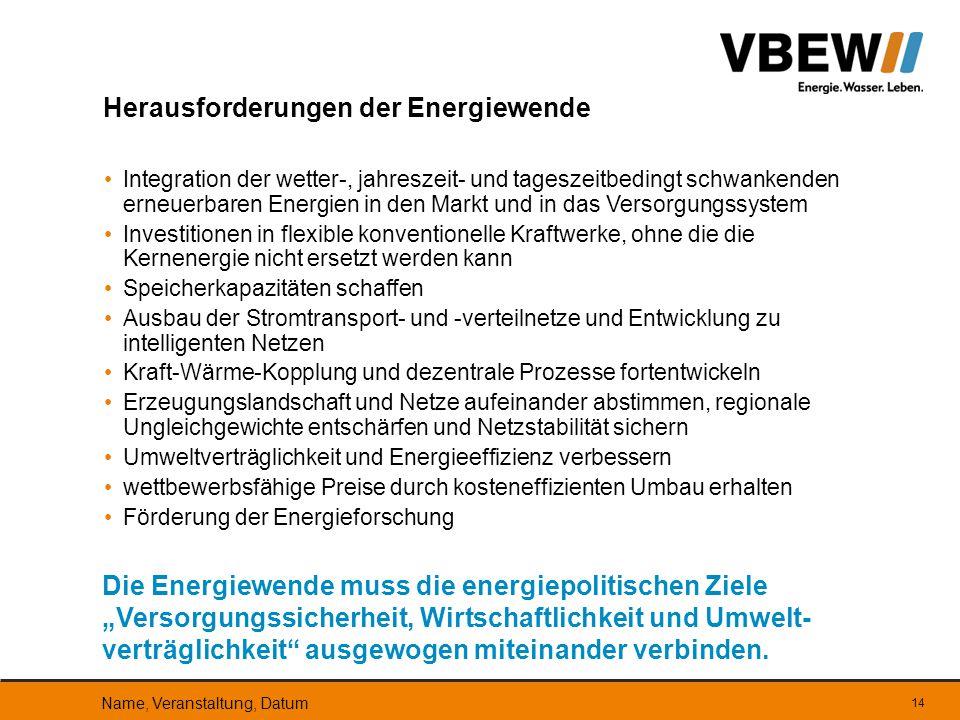 Herausforderungen der Energiewende