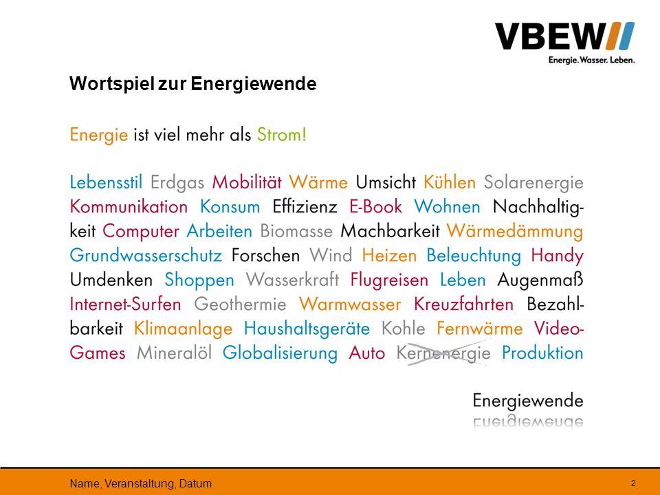Wortspiel zur Energiewende