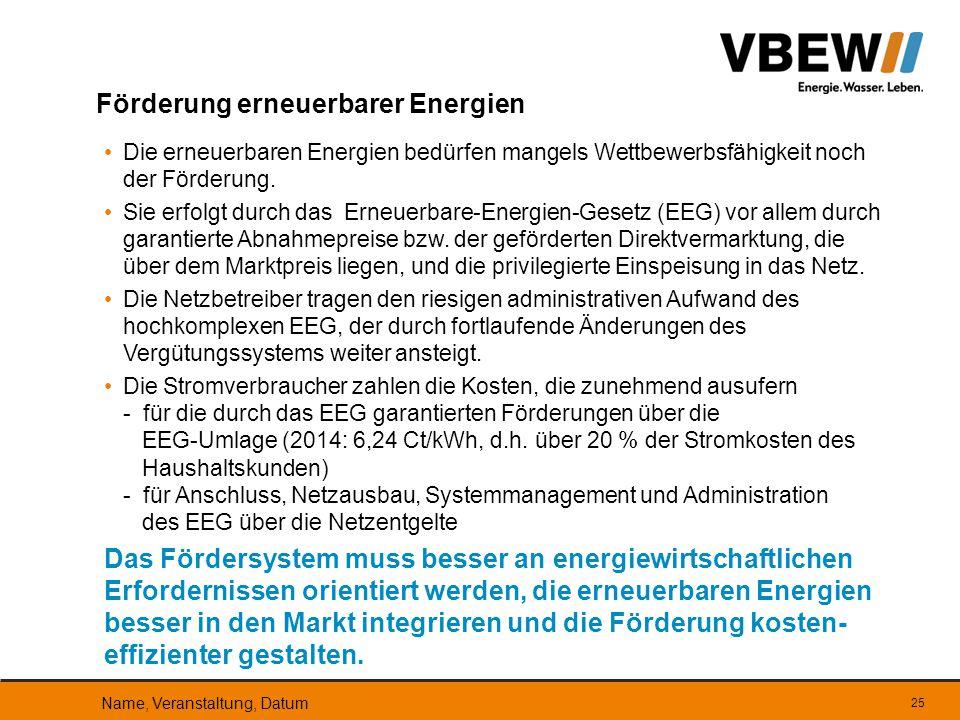 Förderung erneuerbarer Energien