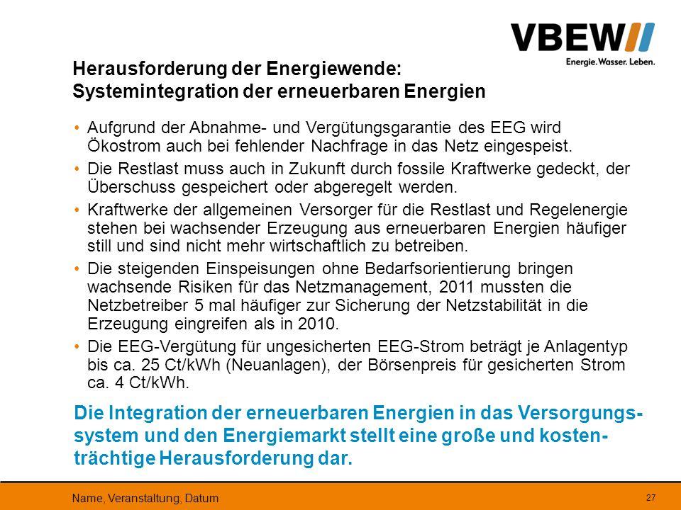 Herausforderung der Energiewende: Systemintegration der erneuerbaren Energien