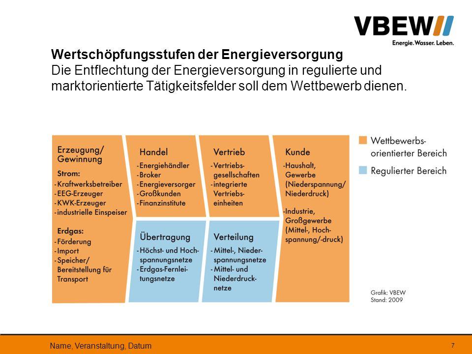 Wertschöpfungsstufen der Energieversorgung Die Entflechtung der Energieversorgung in regulierte und marktorientierte Tätigkeitsfelder soll dem Wettbewerb dienen.