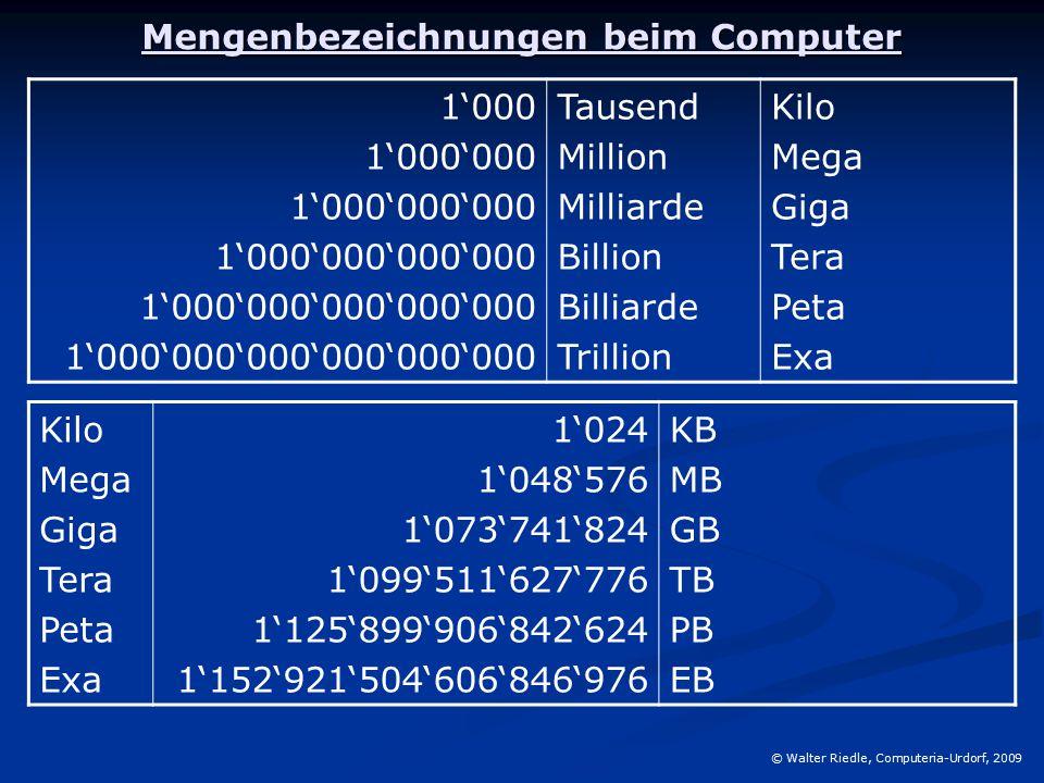 Mengenbezeichnungen beim Computer