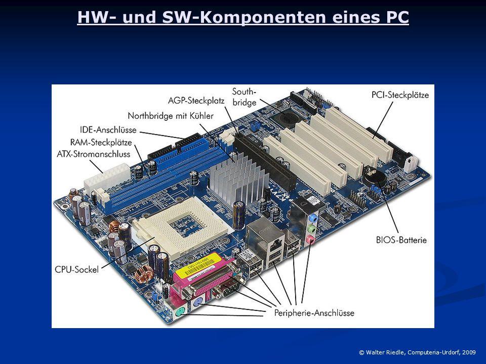 HW- und SW-Komponenten eines PC