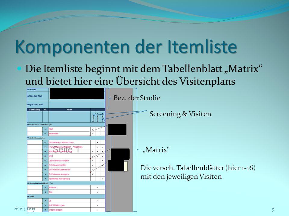 Komponenten der Itemliste