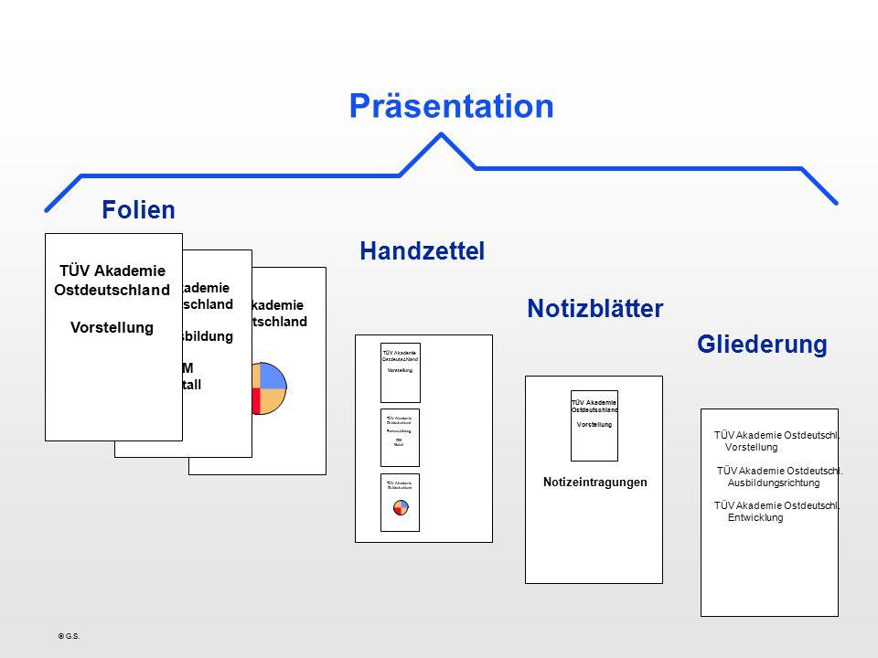 Präsentation Folien Handzettel Notizblätter Gliederung Vorstellung