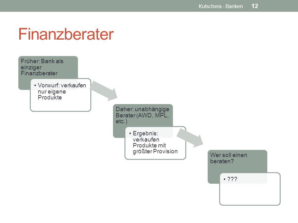 Finanzberater Kutschera - Banken