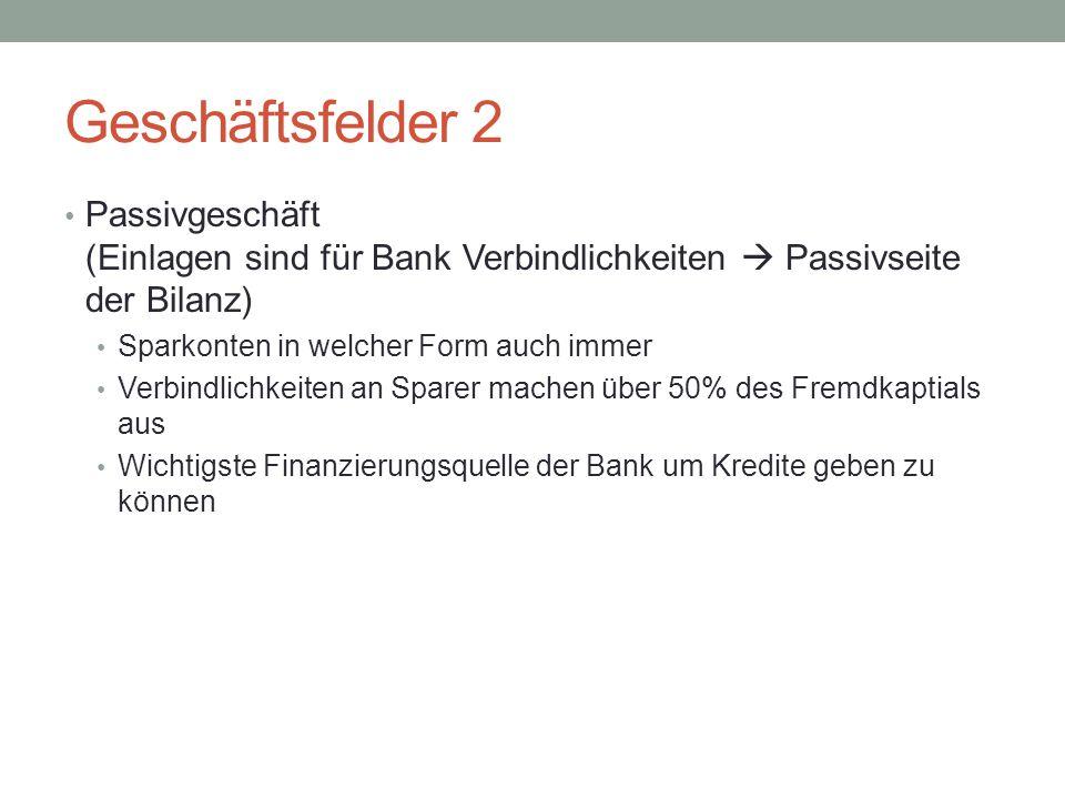 Geschäftsfelder 2 Passivgeschäft (Einlagen sind für Bank Verbindlichkeiten  Passivseite der Bilanz)