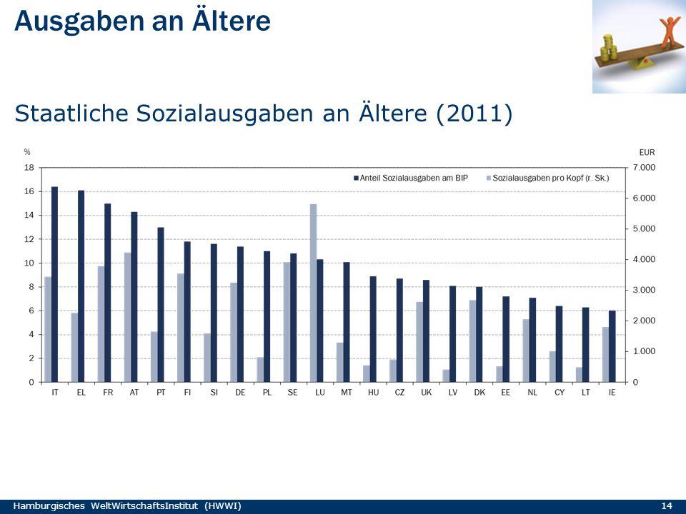 Ausgaben an Ältere Staatliche Sozialausgaben an Ältere (2011)