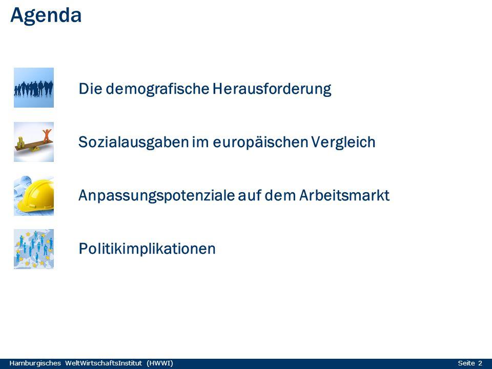 Agenda Die demografische Herausforderung Sozialausgaben im europäischen Vergleich Anpassungspotenziale auf dem Arbeitsmarkt Politikimplikationen