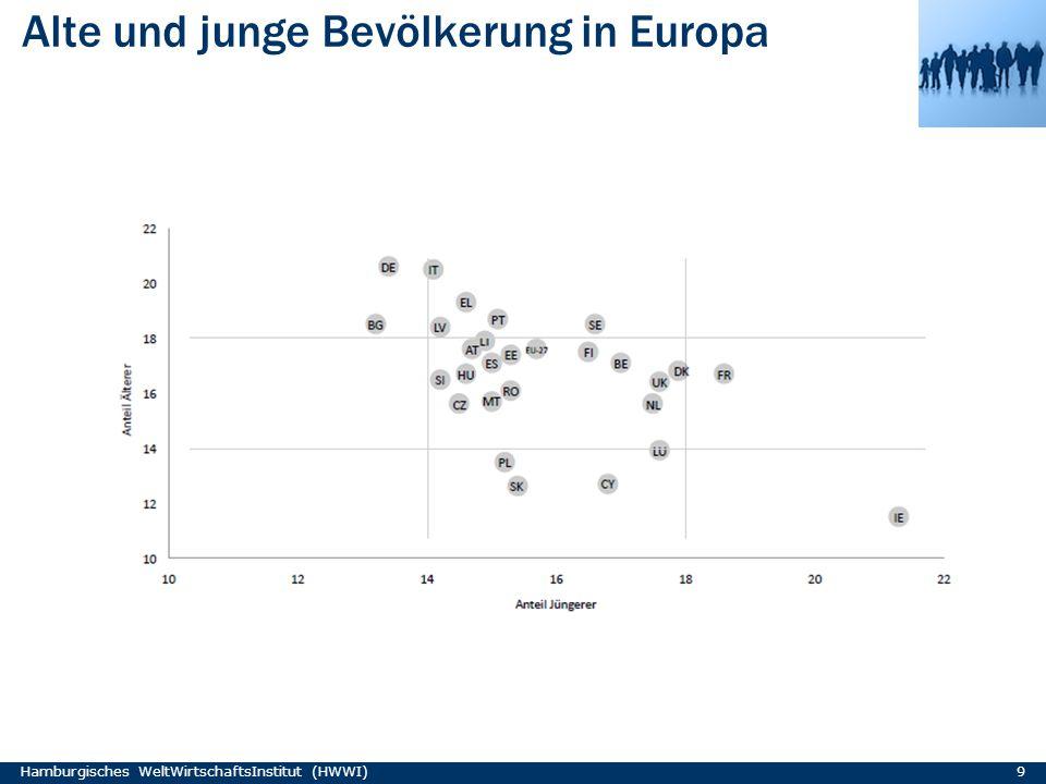 Alte und junge Bevölkerung in Europa