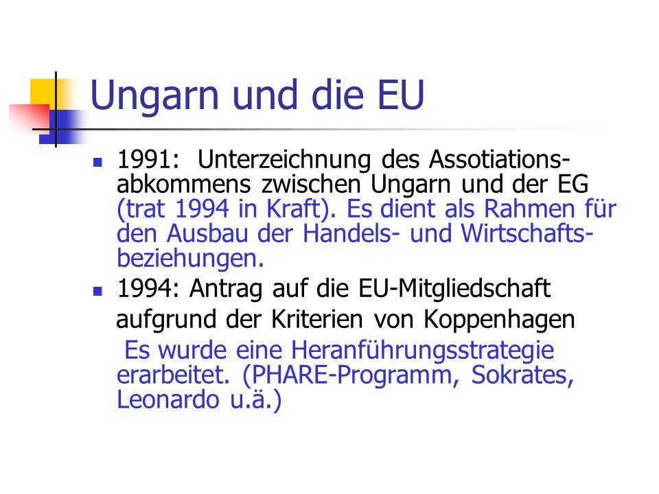 Ungarn und die EU