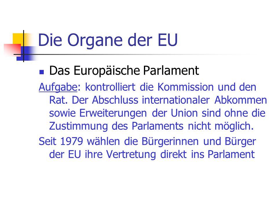 Die Organe der EU Das Europäische Parlament