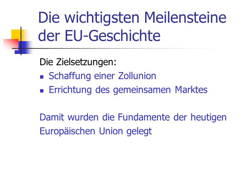 Die wichtigsten Meilensteine der EU-Geschichte