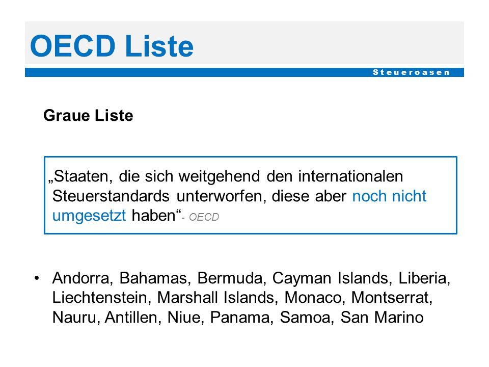 OECD Liste S t e u e r o a s e n. Graue Liste.