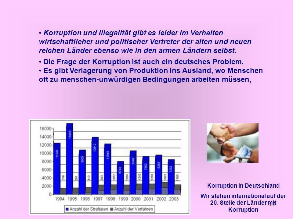 Die Frage der Korruption ist auch ein deutsches Problem.