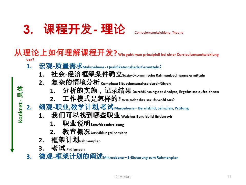 课程开发- 理论 Curriculumsentwicklung -Theorie