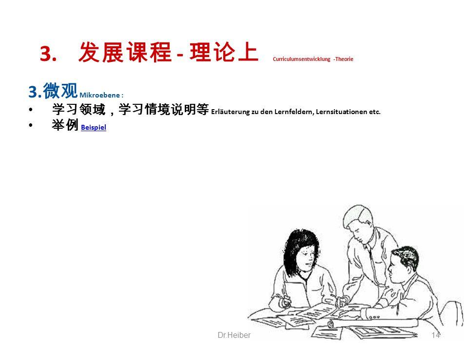 发展课程 - 理论上 Curriculumsentwicklung -Theorie
