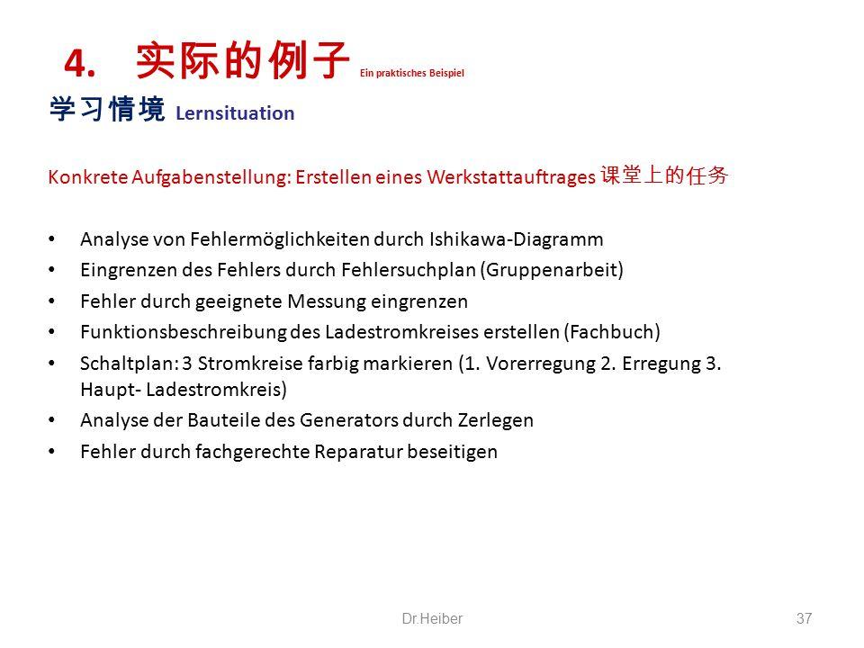 实际的例子 Ein praktisches Beispiel