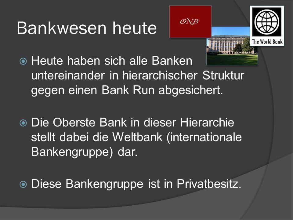 Bankwesen heute Heute haben sich alle Banken untereinander in hierarchischer Struktur gegen einen Bank Run abgesichert.
