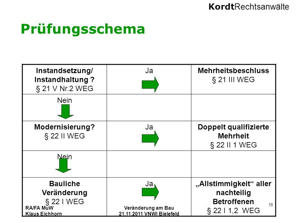 Prüfungsschema Instandsetzung/ Instandhaltung § 21 V Nr.2 WEG Ja