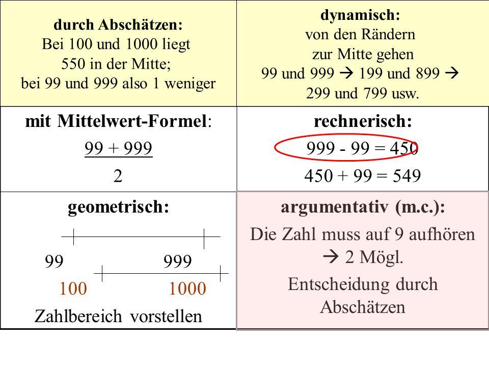 rechnerisch: geometrisch: argumentativ (m.c.):