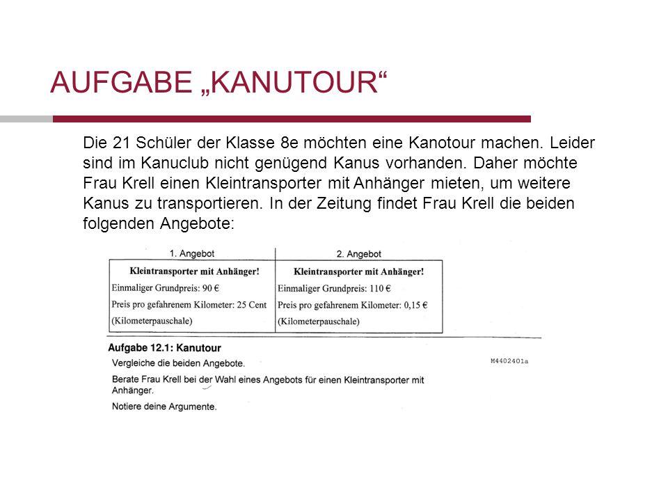 "Aufgabe ""KanUtour"