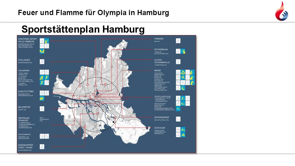 Feuer und Flamme für Olympia in Hamburg