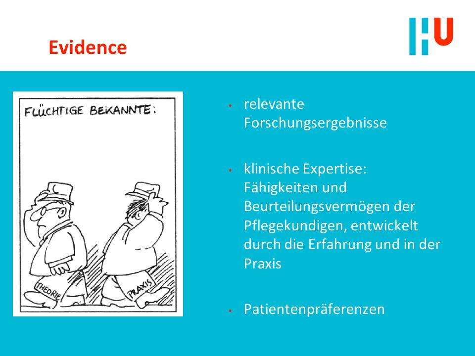 Evidence relevante Forschungsergebnisse