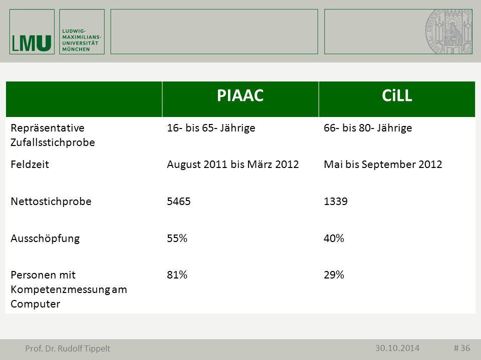 PIAAC CiLL Repräsentative Zufallsstichprobe 16- bis 65- Jährige