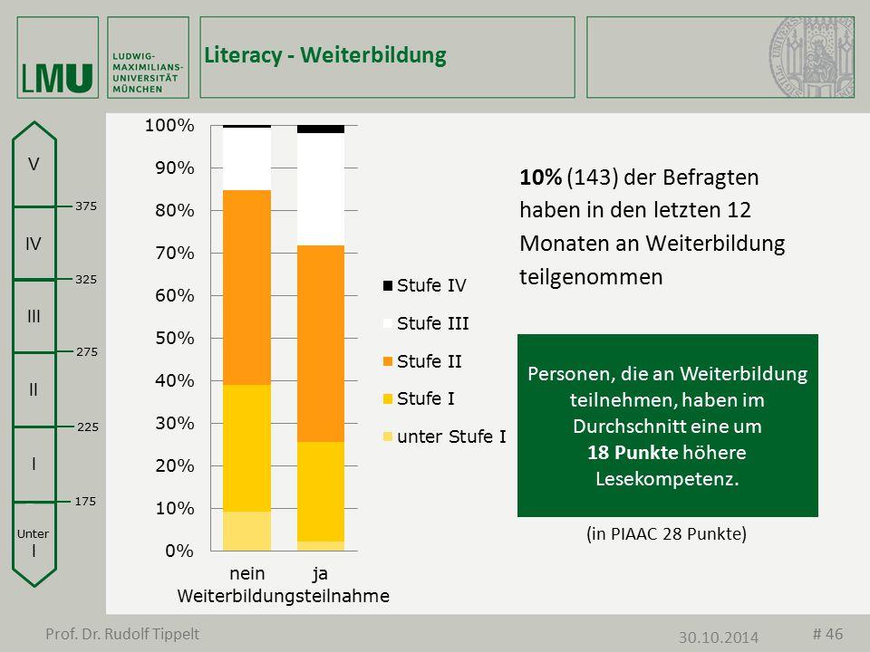 Literacy - Weiterbildung