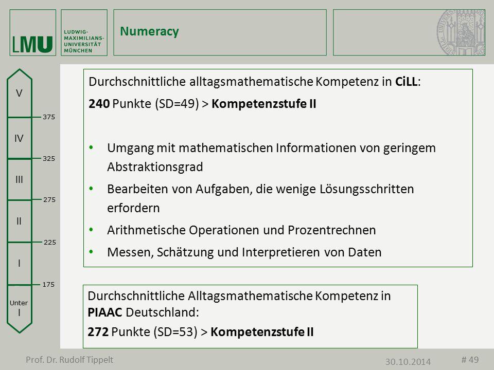 Durchschnittliche alltagsmathematische Kompetenz in CiLL: