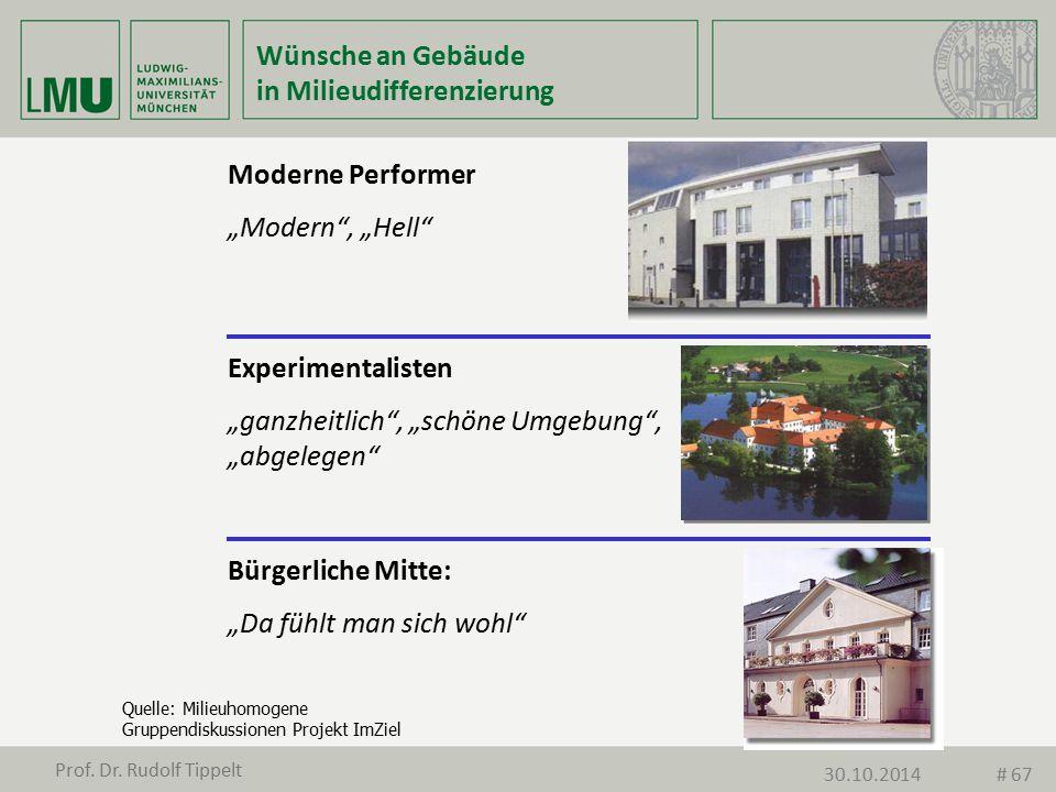 Wünsche an Gebäude in Milieudifferenzierung