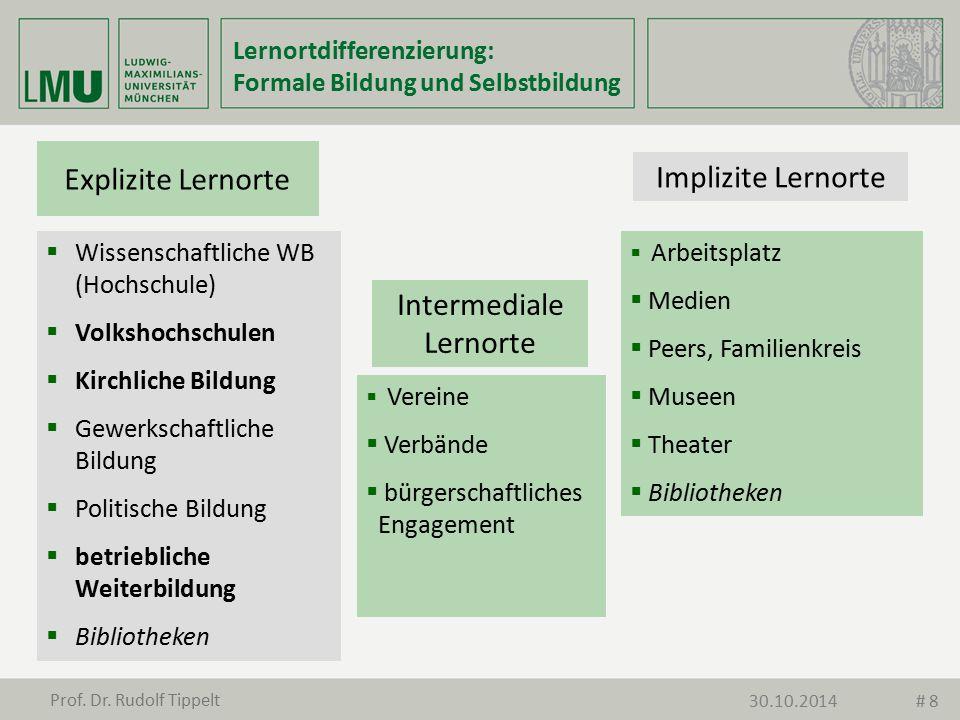 Intermediale Lernorte