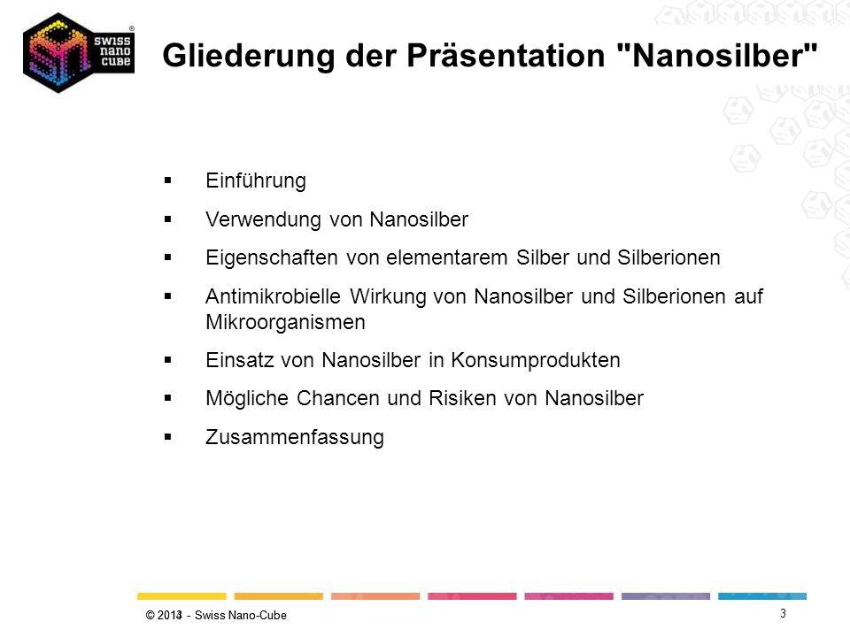 Gliederung der Präsentation Nanosilber