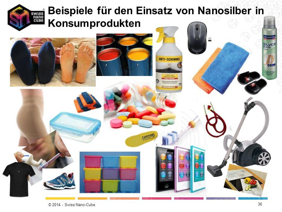 Beispiele für den Einsatz von Nanosilber in Konsumprodukten